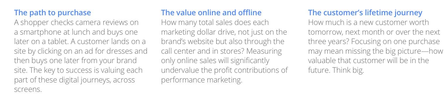 Profit-driven marketing ideas