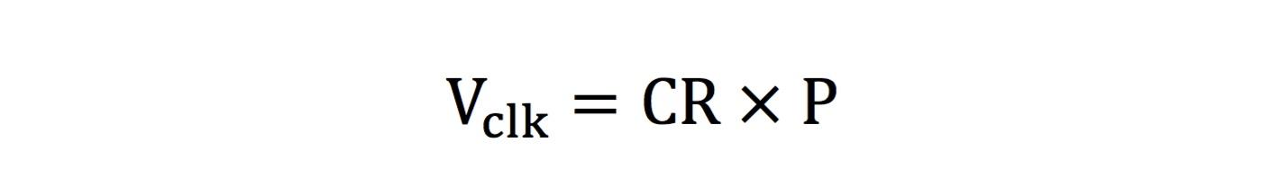Wartosc-klikniecia 1
