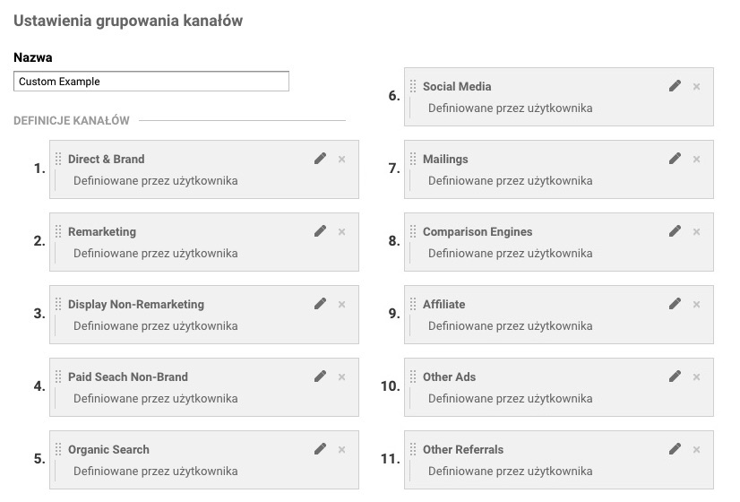 custom channel grouping analytics google