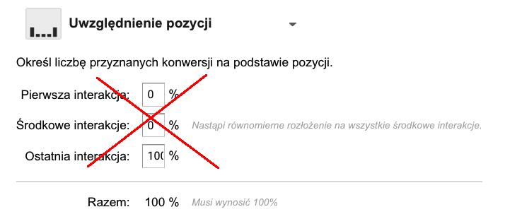 model atrybucji 0 0 100