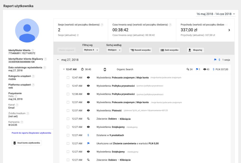 Screen panelu Google Analytics pokazujący informacje o użytkowniku.