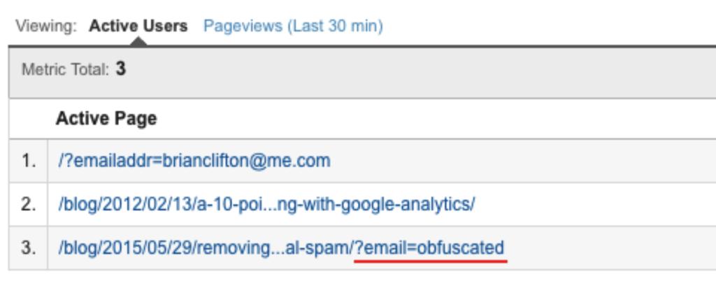 """Screen panelu Google Analytics pokazujący zaciemnianie przez system adresów URL zawierających parametr """"email""""."""