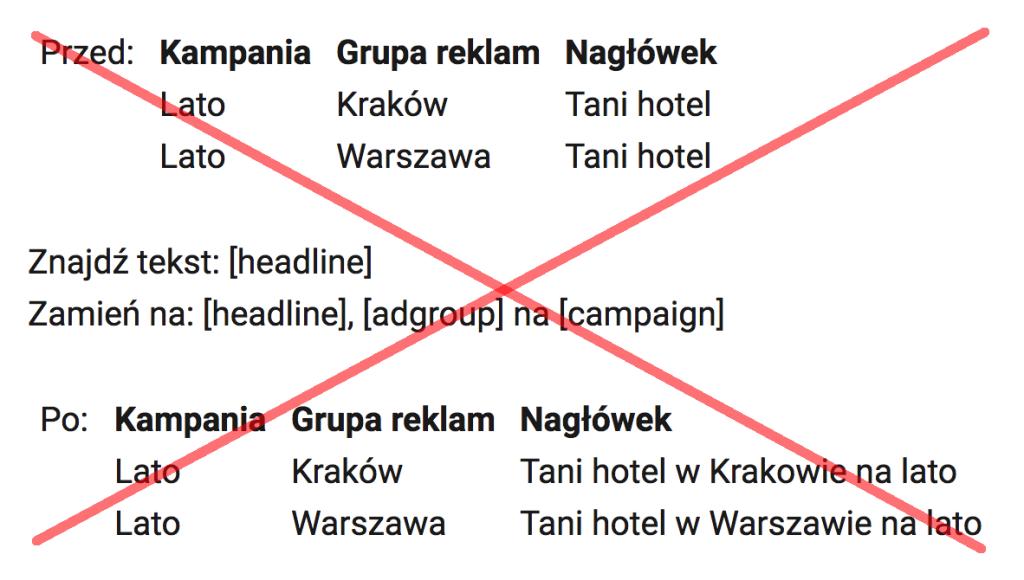 Grafika przedstawiająca błędne tłumaczenie funkcjonalności formuł w polskiej wersji pomocy Google Ads.