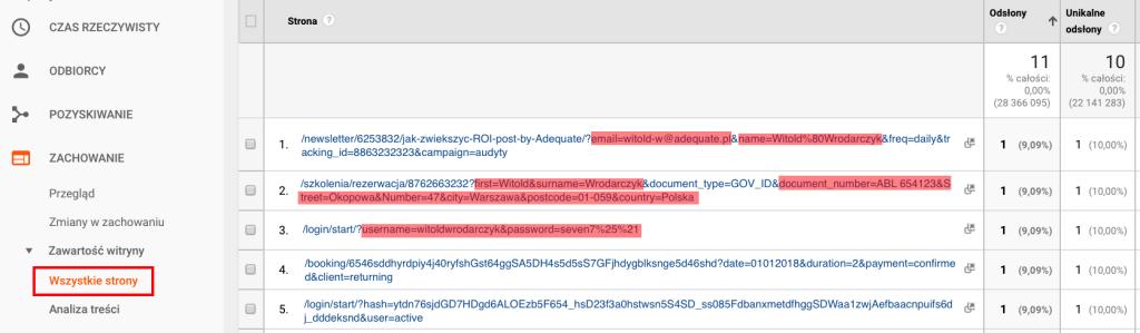 Screen panelu Google Analytics pokazujący dane osobowe w adresach URL.