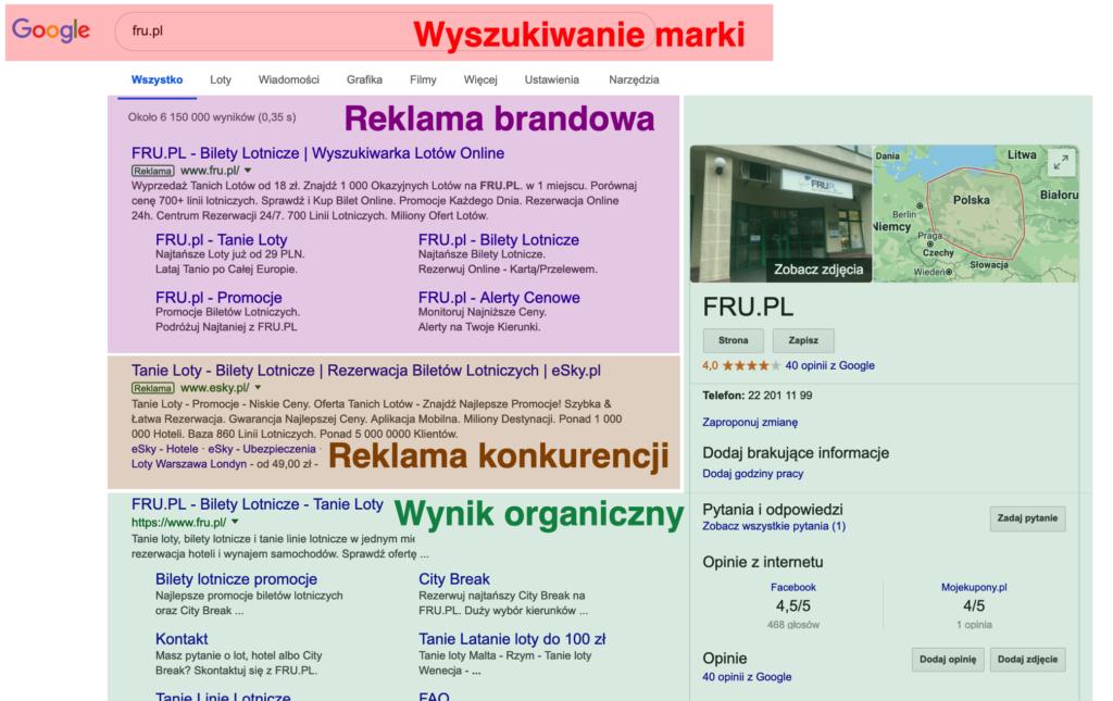 """Screen pokazujący wyniki wyszukiwania hasła """"fru.pl"""": reklamę brandową, reklame konkurencji oraz wynik organiczny."""